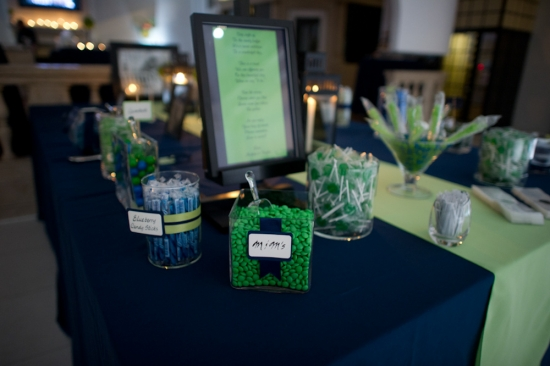 Blue and Green Candy Bar