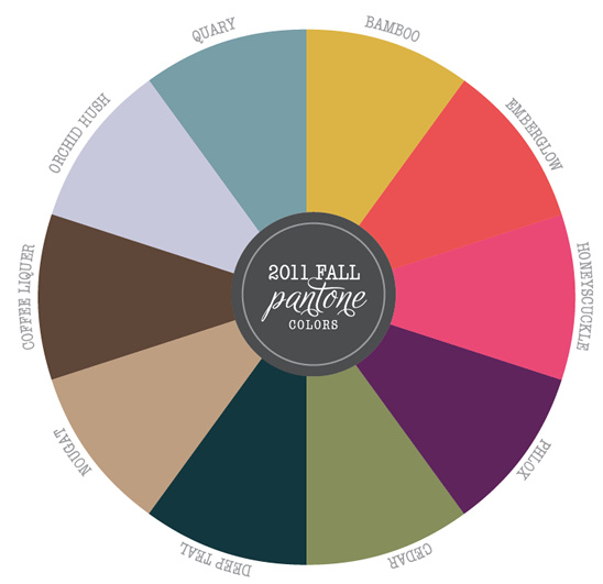 2011 Pantone Fall Colors