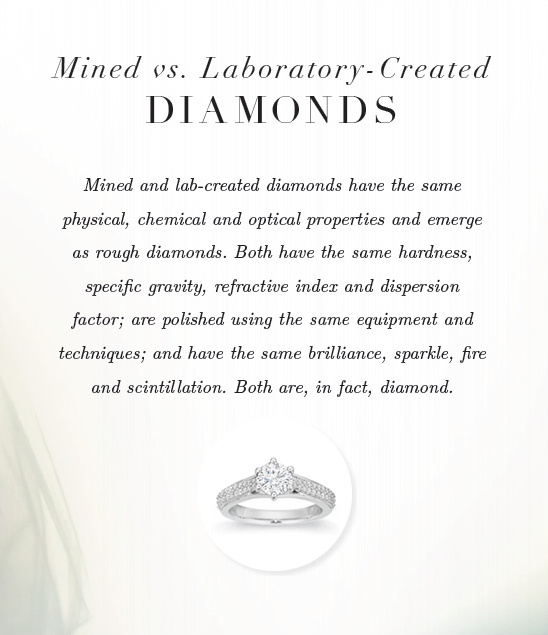 Man Made Diamonds From Gemesis