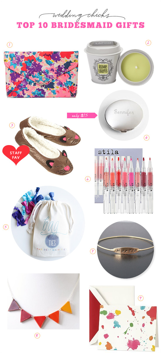 Wedding Day Gifts For Bridesmaids : Blog - Wedding Chicks Top 10 Bridesmaid Gifts