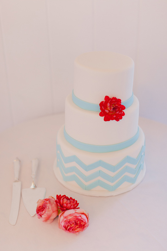 New York Red And Blue Wedding Ideas