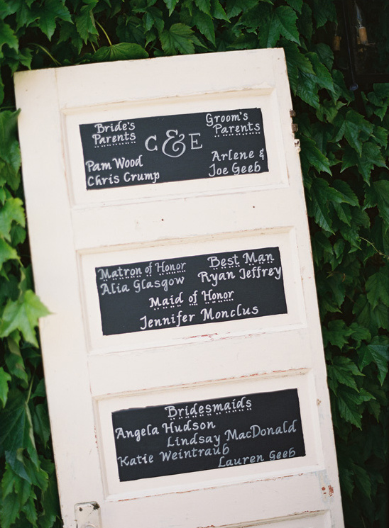 wedding party sign painted on a door with chalkboard paint