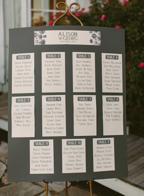 wedding seating chart ideas