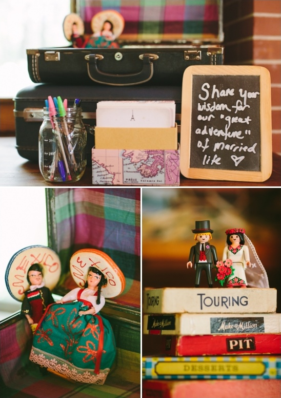 travel themed wedding guest book ideas