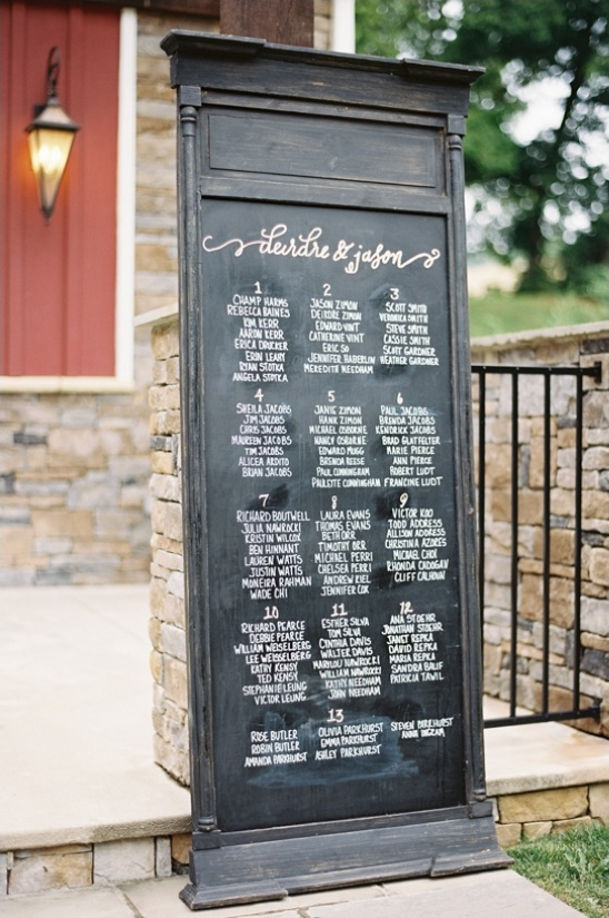 chalkboard seating chart sign