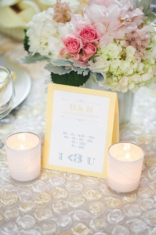 fun table number ideas