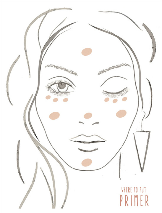 How to bronze makeup where to put your primer ccuart Choice Image