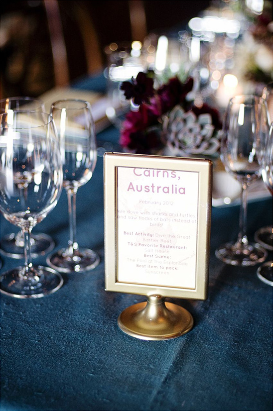 international table names and fun facts