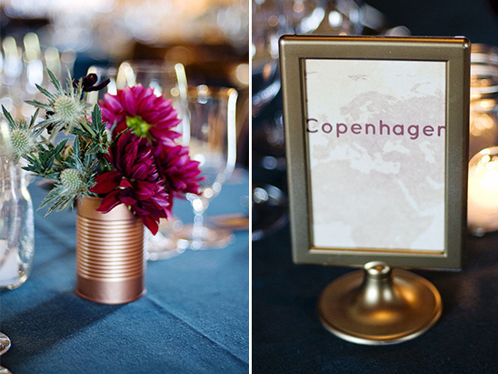 copenhagen table name