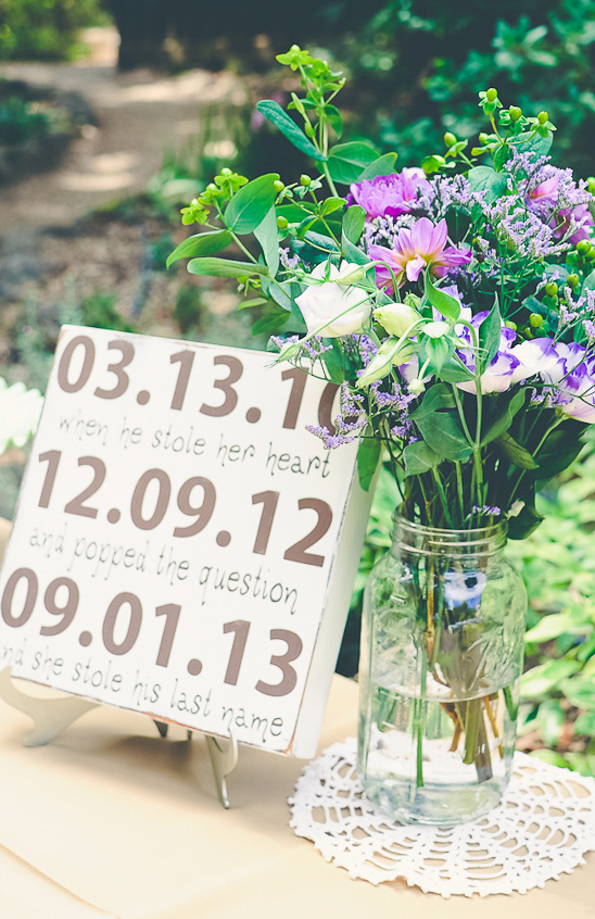 cute relationship dates sign