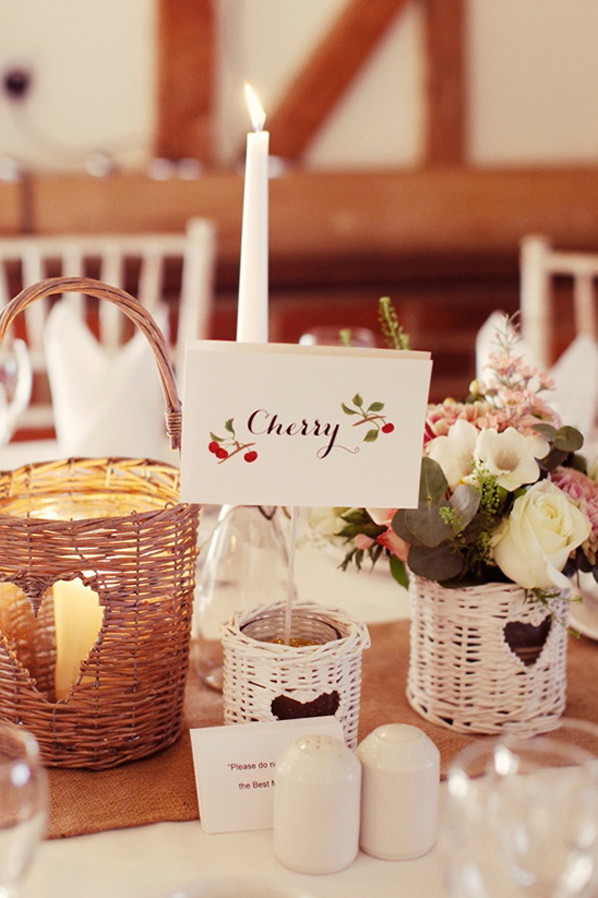fruit inspired table names
