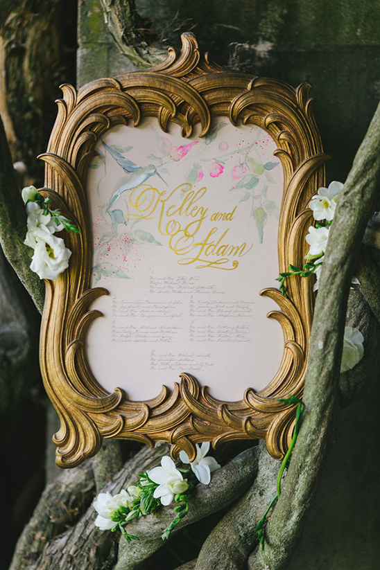 elegant painted wedding sign