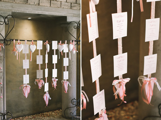 table assignment display