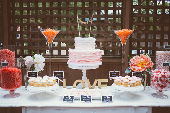 wedding cake and dessert table ideas