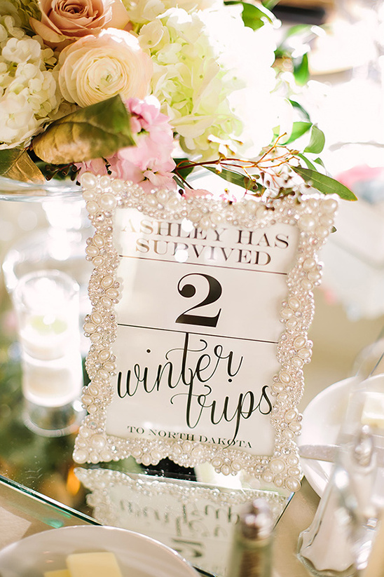 creative table number idea @weddingchicks