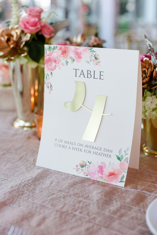 golden table numbers with fun facts