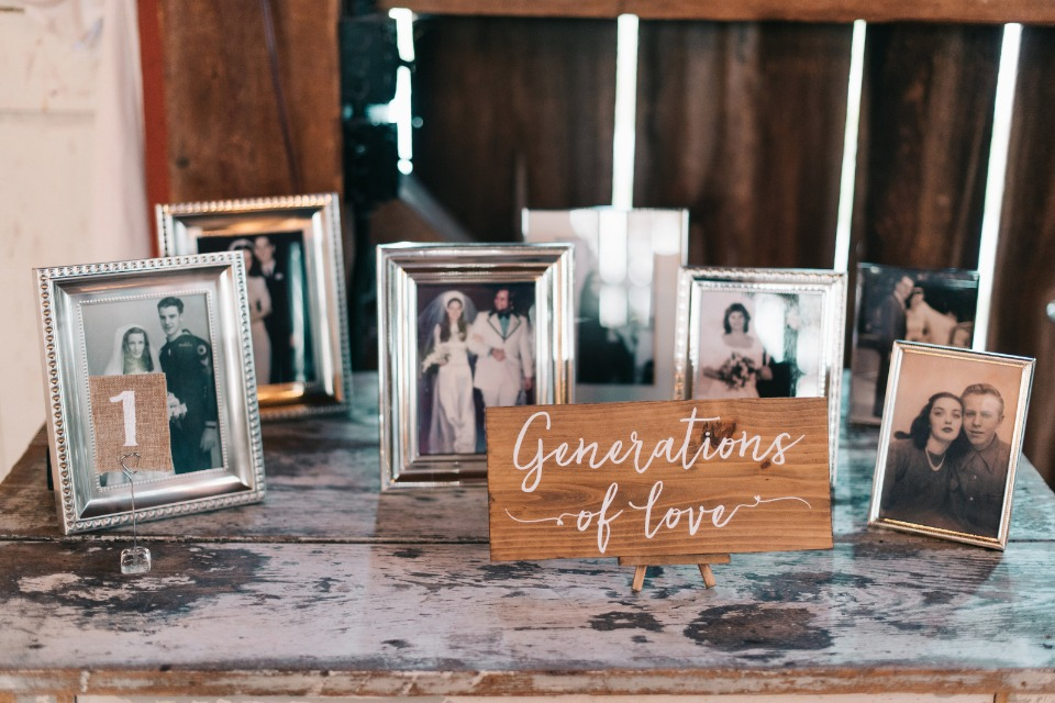 generation of love table