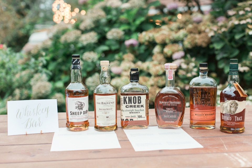 all the different options for your whiskey bar