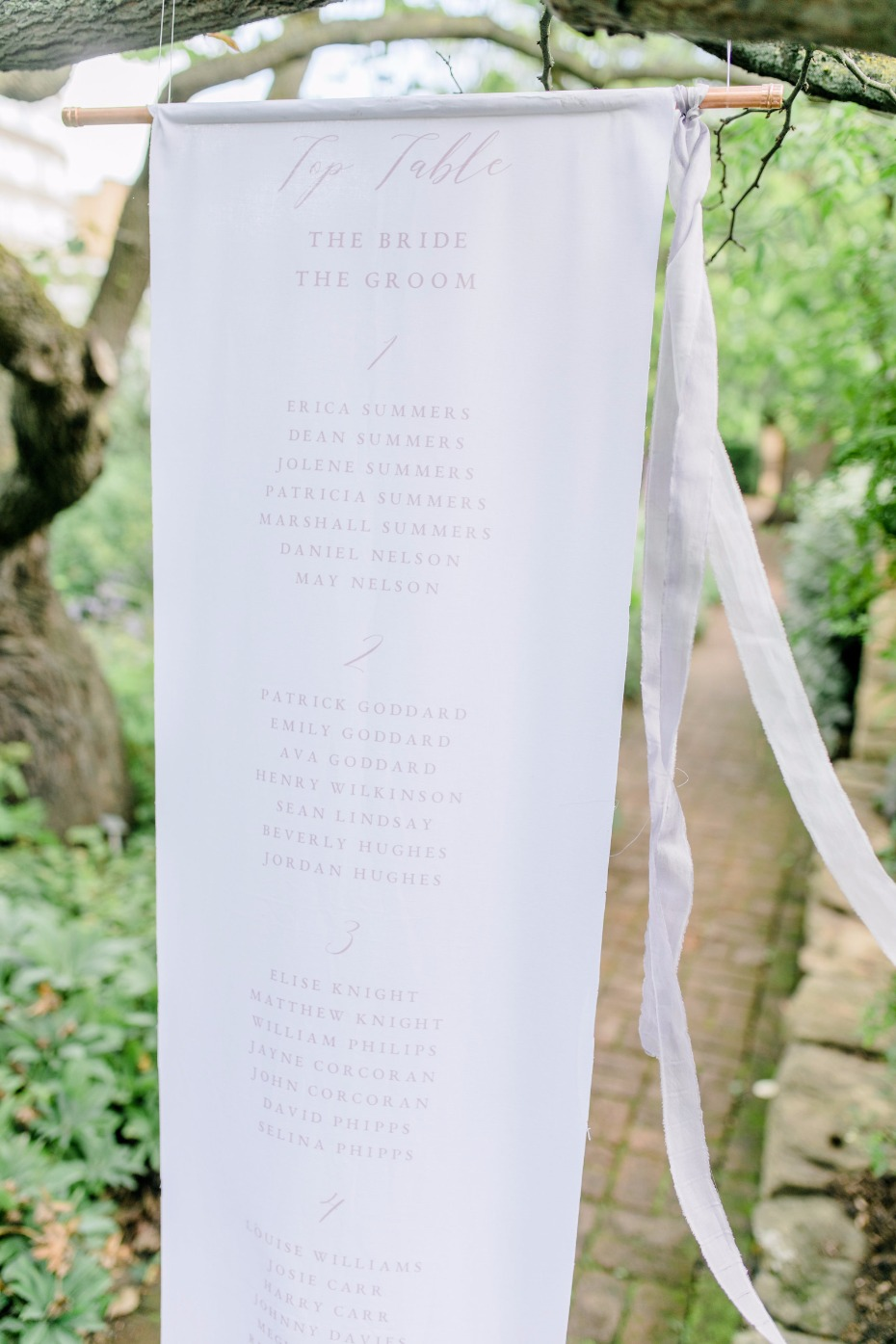 Seating chart banner idea