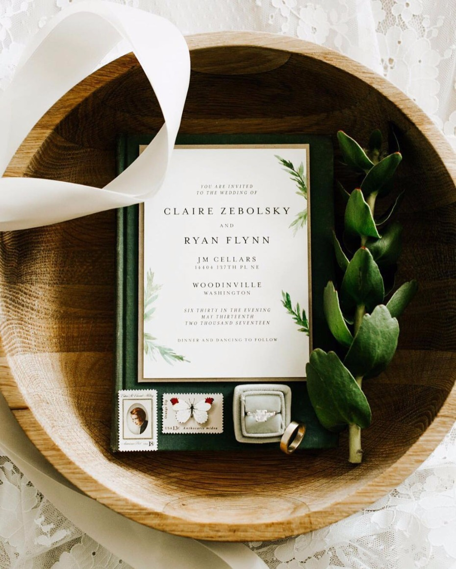 How Much Will My Wedding Invitations Cost?