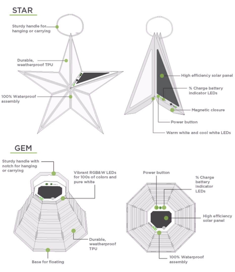 overview of the star and gem solar light from LuminAID