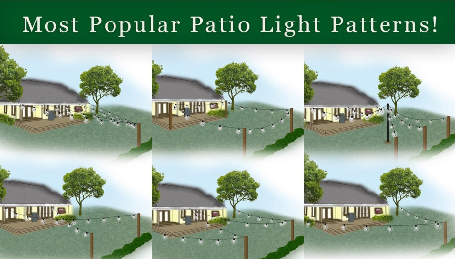 diagram of popular patio lighting designs
