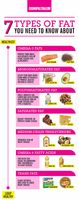 Easy tips to slim down